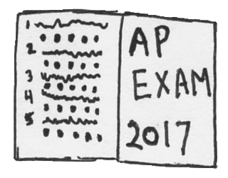 AP Exams: What to do before May