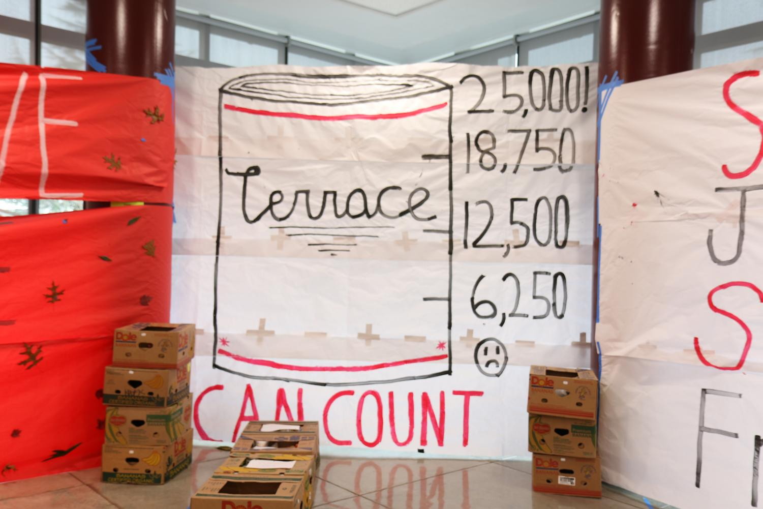 Everyday until the food drive ends, Executive ASB Secretary Bruno Porras will update a poster for the food drive that marks every 6,250-can checkpoint until the school's goal of 25,000 cans is reached.