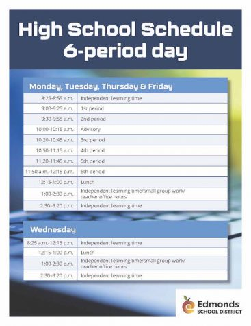 MTHS to follow six period schedule